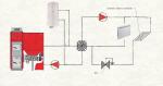 grindinio šildymo pajungimo schema
