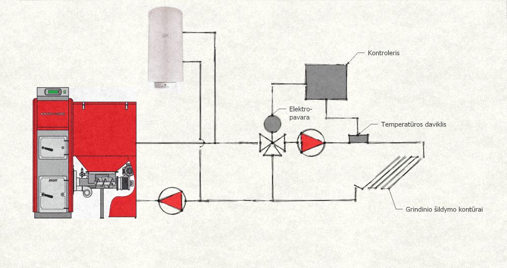 grindinio šildymo schema